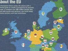 Polish girl from Gloucester receives coursebook with map of Europe without Poland